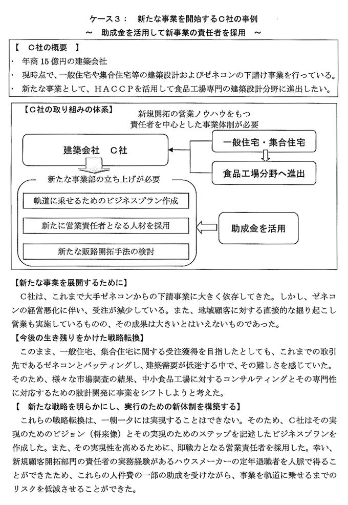 Careerjet.jp 東京都中野区の求人 |